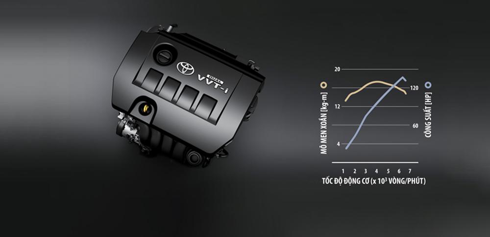 Toyota Corolla Altis Động Cơ