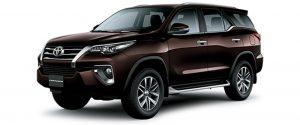 Toyota Fortuner Bảng Giá