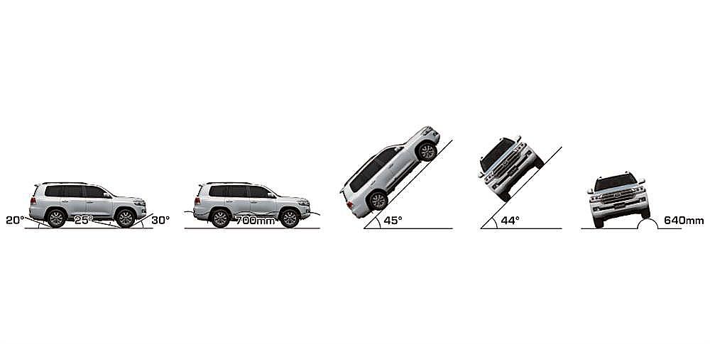 Toyota Land Cruiser - khả năng vận hành trên mọi địa hình
