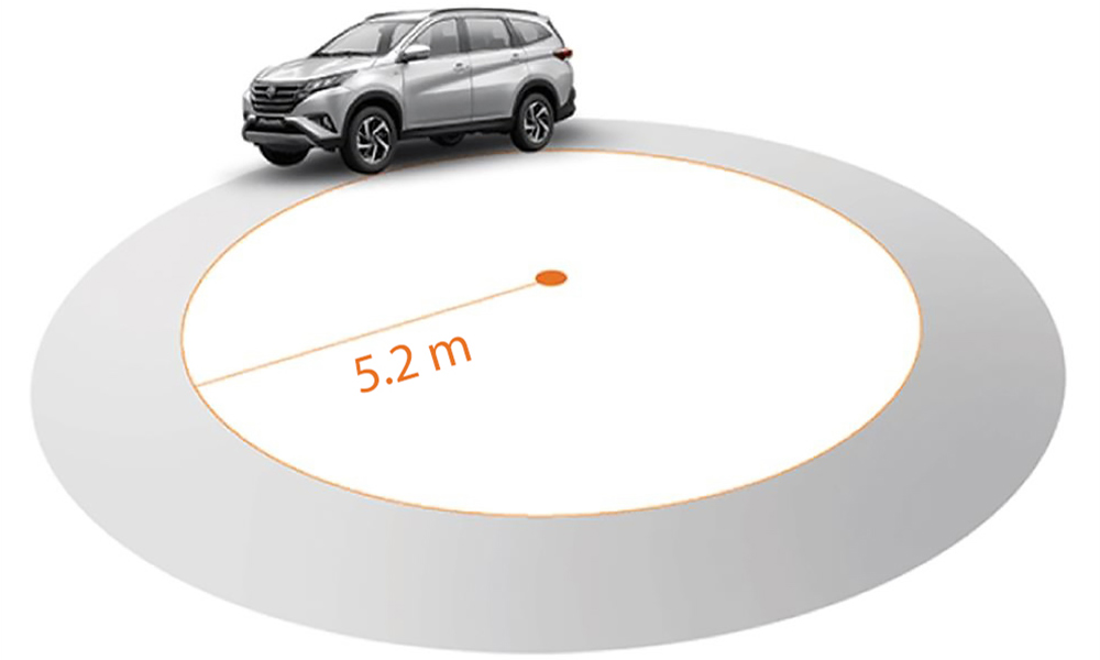 Bán kính vòng quay nhỏ của Toyota Rush