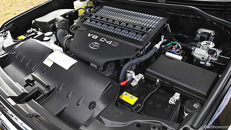 Khối động cơ của Toyota Land Cruiser